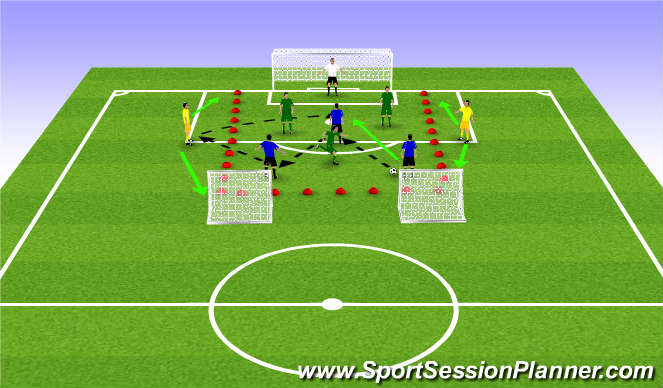 Football/Soccer Session Plan Drill (Colour): 3v3+2 to Goal/Countergoal