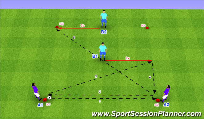 Football/Soccer Session Plan Drill (Colour): Dve dvojice vo štvorci - 3a