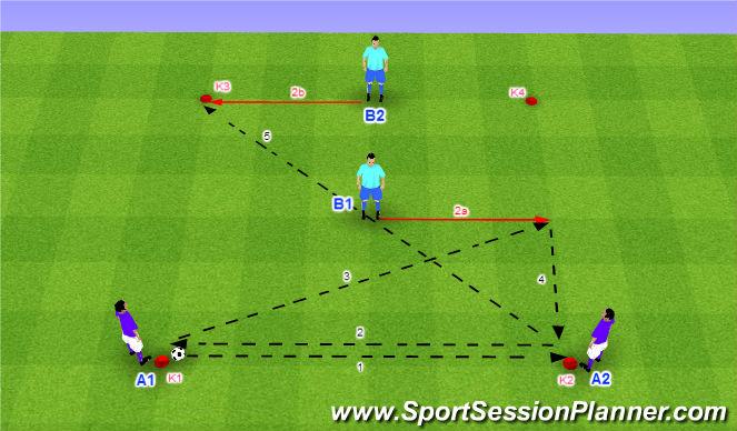Football/Soccer Session Plan Drill (Colour): Dve dvojice vo štvorci - 3a