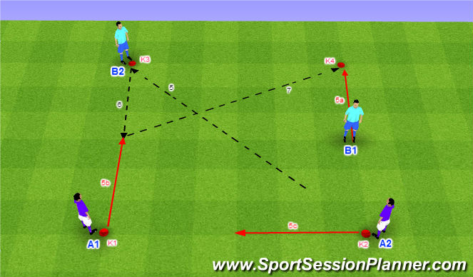 Football/Soccer Session Plan Drill (Colour): Dve dvojice vo štvorci - 3b