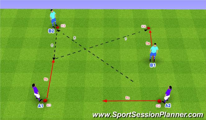 Football/Soccer Session Plan Drill (Colour): Dve dvojice vo štvorci - 3b