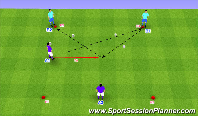 Football/Soccer Session Plan Drill (Colour): Dve dvojice vo štvorci - 3c