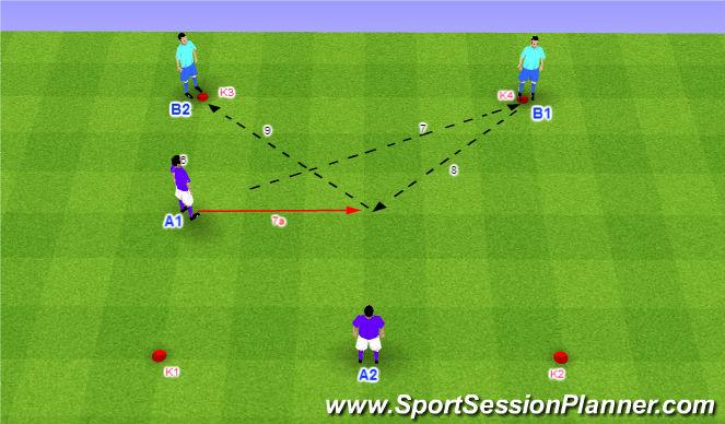 Football/Soccer Session Plan Drill (Colour): Dve dvojice vo štvorci - 3c