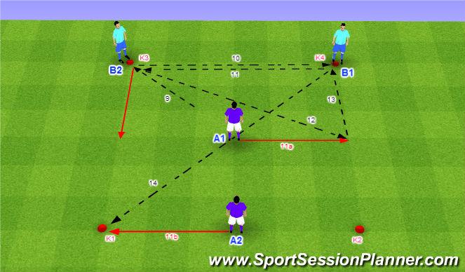 Football/Soccer Session Plan Drill (Colour): Dve dvojice vo štvorci - 3d