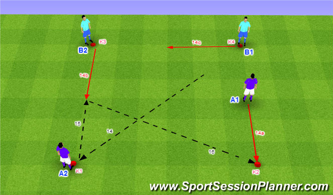 Football/Soccer Session Plan Drill (Colour): Dve dvojice vo štvorci - 3e