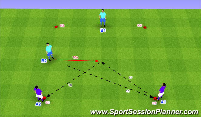Football/Soccer Session Plan Drill (Colour): Dve dvojice vo štvorci - 3f