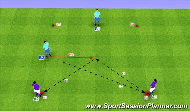 Football/Soccer Session Plan Drill (Colour): Dve dvojice vo štvorci - 3f