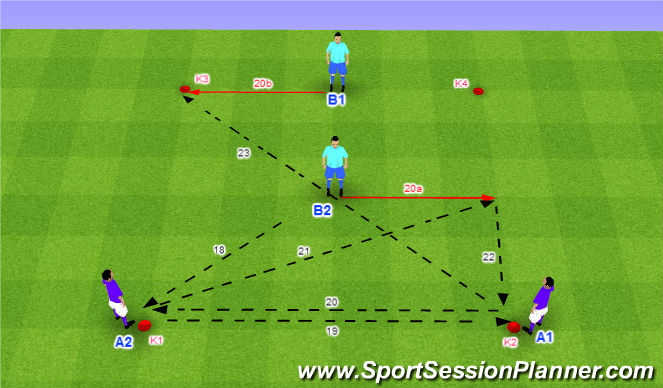 Football/Soccer Session Plan Drill (Colour): Dve dvojice vo štvorci - 3g