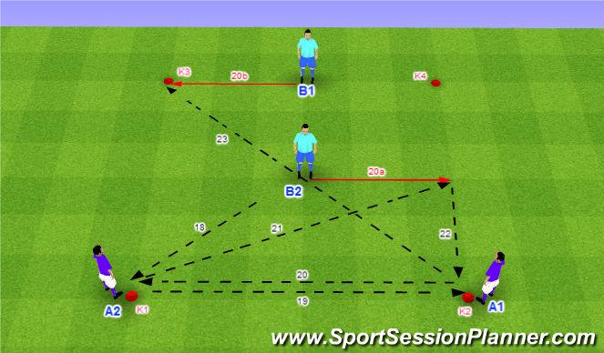 Football/Soccer Session Plan Drill (Colour): Dve dvojice vo štvorci - 3g