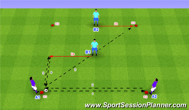 Football/Soccer Session Plan Drill (Colour): Dve dvojice vo štvorci - 4a