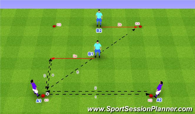 Football/Soccer Session Plan Drill (Colour): Dve dvojice vo štvorci - 4a