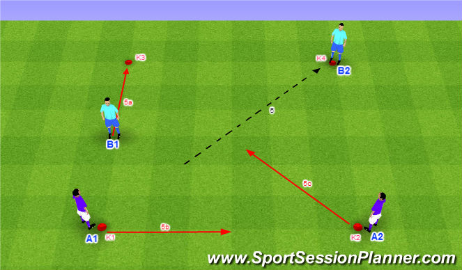 Football/Soccer Session Plan Drill (Colour): Dve dvojice vo štvorci - 4b