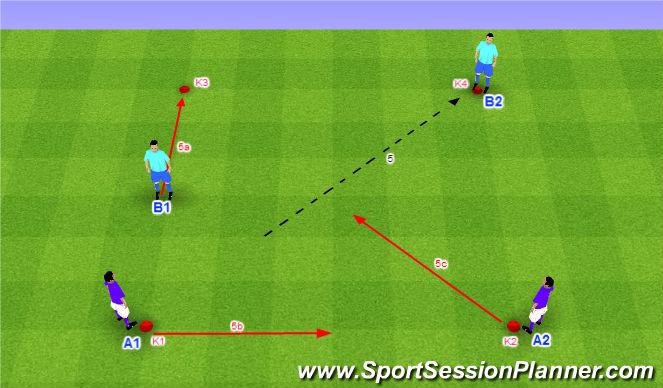 Football/Soccer Session Plan Drill (Colour): Dve dvojice vo štvorci - 4b