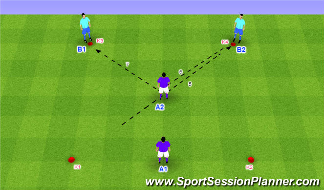 Football/Soccer Session Plan Drill (Colour): Dve dvojice vo štvorci - 4c