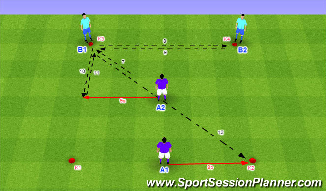 Football/Soccer Session Plan Drill (Colour): Dve dvojice vo štvorci - 4d