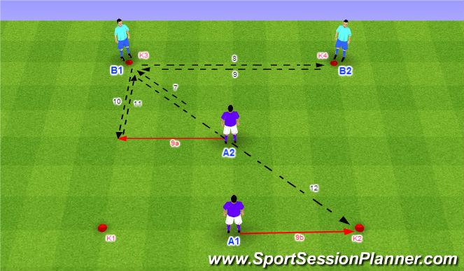 Football/Soccer Session Plan Drill (Colour): Dve dvojice vo štvorci - 4d