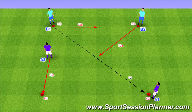 Football/Soccer Session Plan Drill (Colour): Dve dvojice vo štvorci - 4e