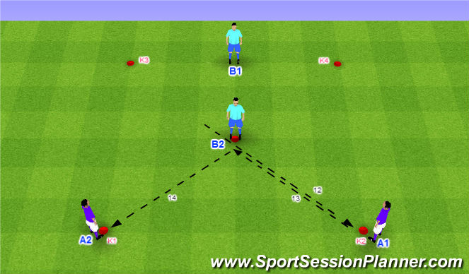 Football/Soccer Session Plan Drill (Colour): Dve dvojice vo štvorci - 4f