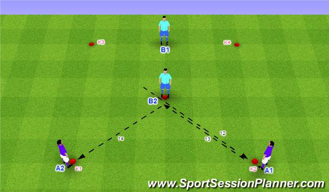 Football/Soccer Session Plan Drill (Colour): Dve dvojice vo štvorci - 4f
