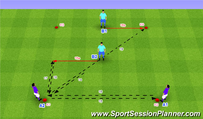 Football/Soccer Session Plan Drill (Colour): Dve dvojice vo štvorci - 4g