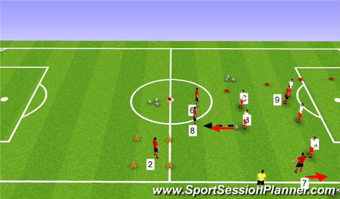 Football/Soccer Session Plan Drill (Colour): Wing Play 4