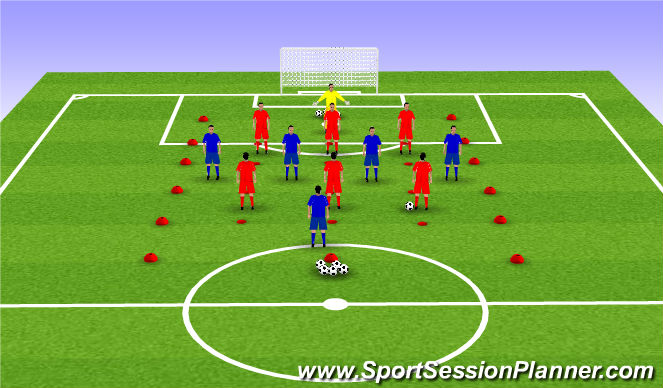 Football/Soccer Session Plan Drill (Colour): Zonal Back 4 - Drill