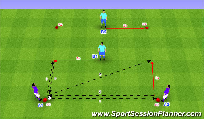 Football/Soccer Session Plan Drill (Colour): Dve dvojice vo štvorci - 5a