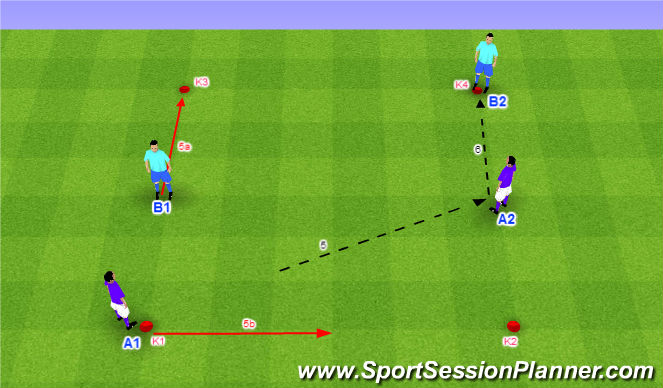 Football/Soccer Session Plan Drill (Colour): Dve dvojice vo štvorci - 5b