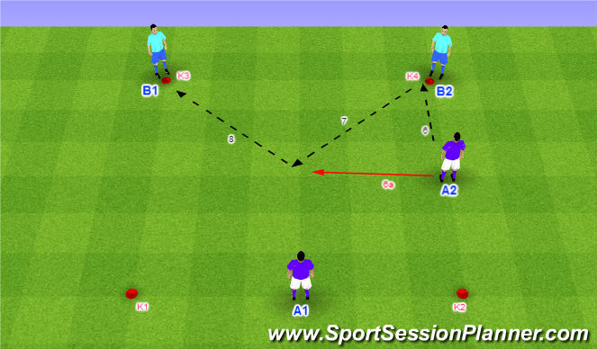 Football/Soccer Session Plan Drill (Colour): Dve dvojice vo štvorci - 5c