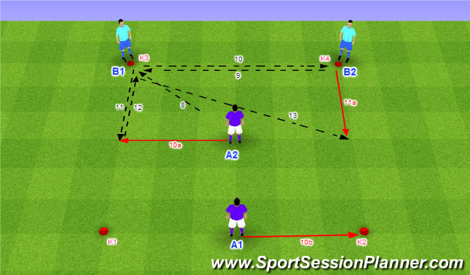 Football/Soccer Session Plan Drill (Colour): Dve dvojice vo štvorci - 5d