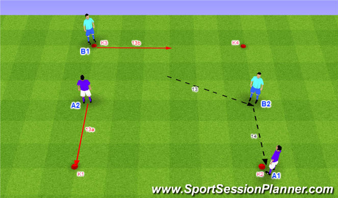 Football/Soccer Session Plan Drill (Colour): Dve dvojice vo štvorci - 5e