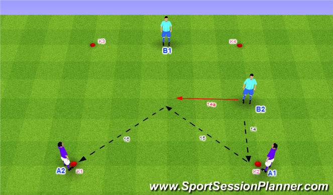 Football/Soccer Session Plan Drill (Colour): Dve dvojice vo štvorci - 5f