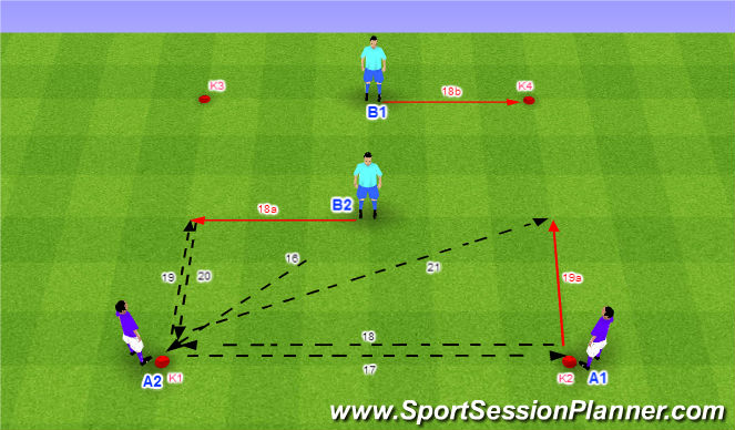 Football/Soccer Session Plan Drill (Colour): Dve dvojice vo štvorci - 5g