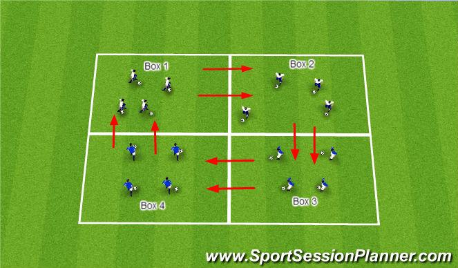 Football/Soccer Session Plan Drill (Colour): Pine Glen Week 4 ODP U6-U8 7:00-8:00