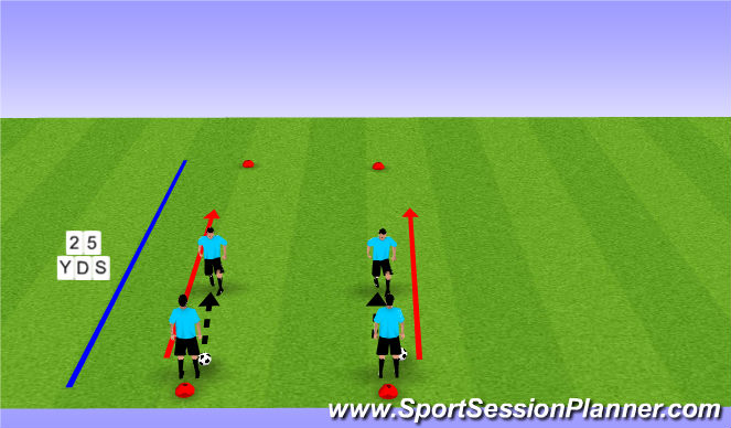 Football/Soccer Session Plan Drill (Colour): Technical Warm up- Defending