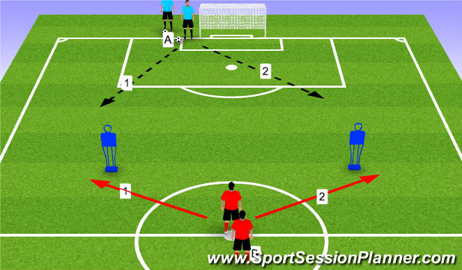Football/Soccer Session Plan Drill (Colour): Group play- 1v1