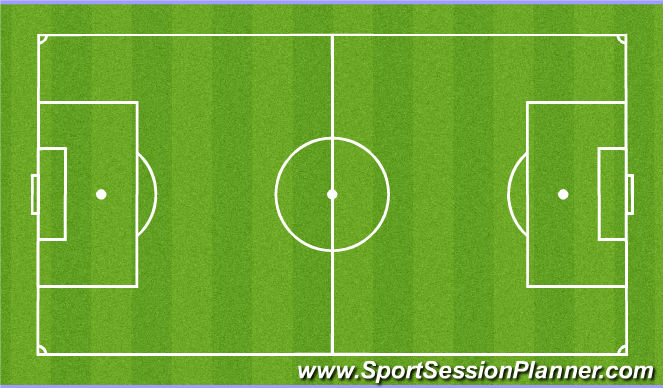 Football/Soccer Session Plan Drill (Colour): Small Sided 6v6
