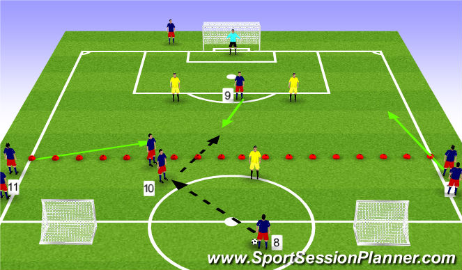 Football/Soccer Session Plan Drill (Colour): 5v3 to Goal