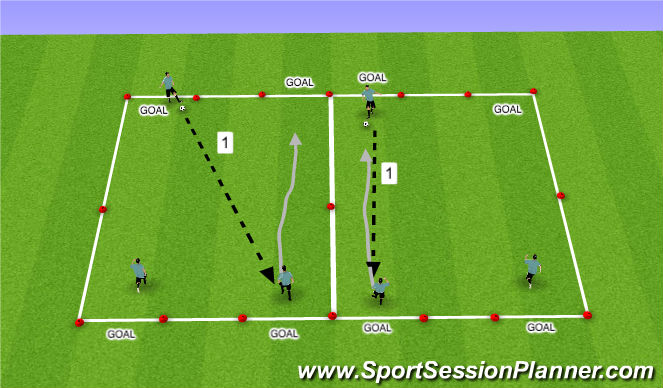 Football/Soccer Session Plan Drill (Colour): 2v1 Situations