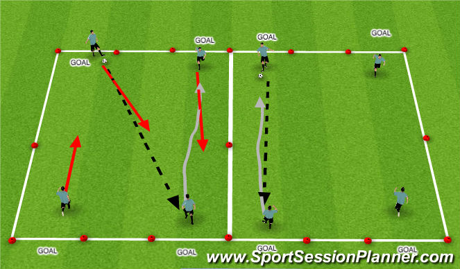 Football/Soccer Session Plan Drill (Colour): 2v2 Situations