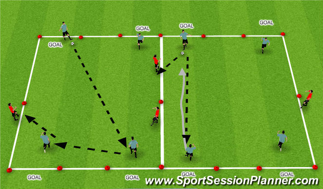 Football/Soccer Session Plan Drill (Colour): 2(+2) v 2 Games