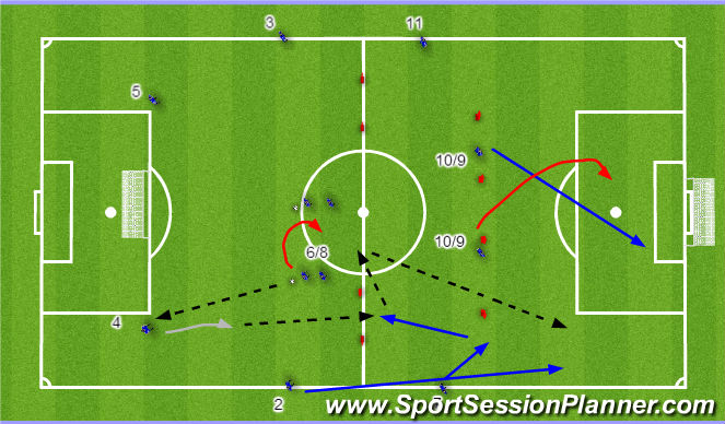 Football/Soccer Session Plan Drill (Colour): functional building attack A