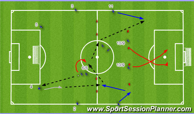 Football/Soccer Session Plan Drill (Colour): functional building attack B