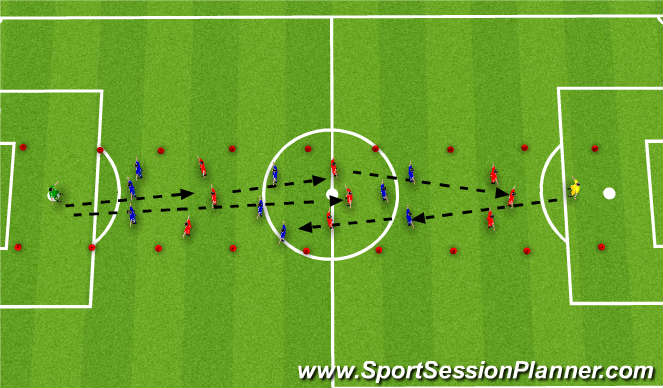 Football/Soccer Session Plan Drill (Colour): Passing Corridor