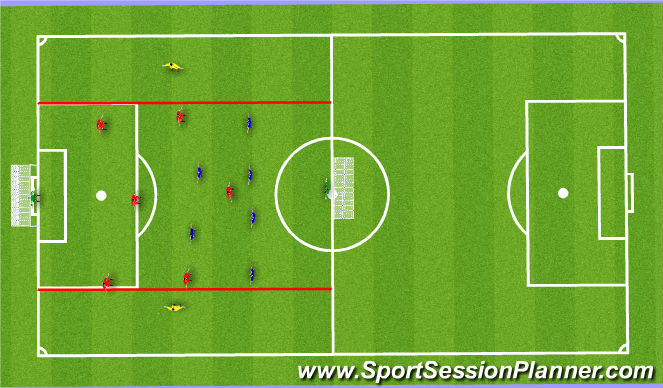Football/Soccer Session Plan Drill (Colour): Playing Activity