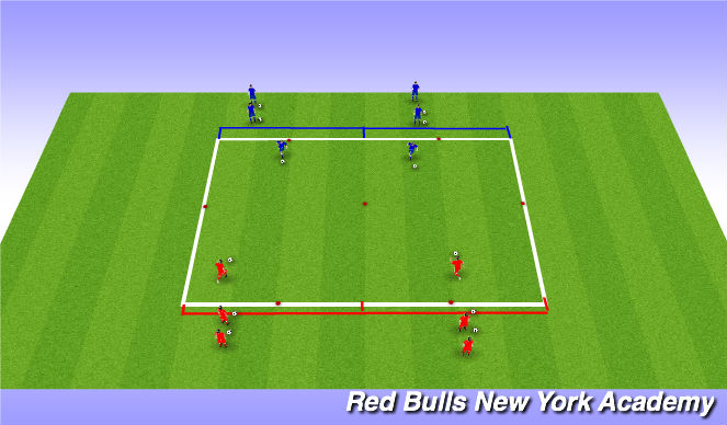 Football/Soccer Session Plan Drill (Colour): Warm up- RWB