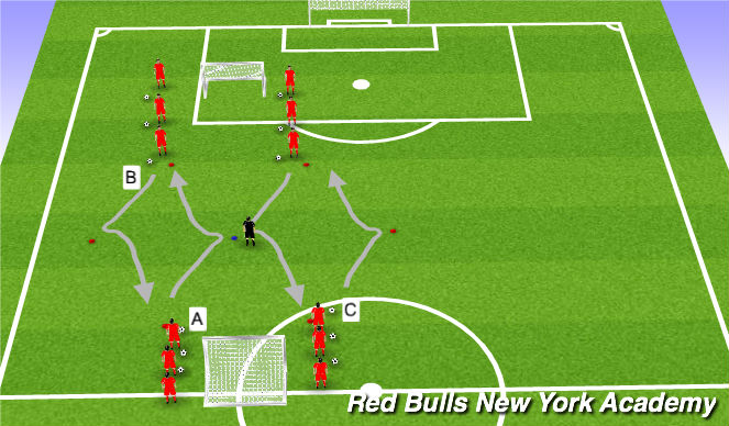 Football/Soccer Session Plan Drill (Colour): Main Activity- Ronaldo chop