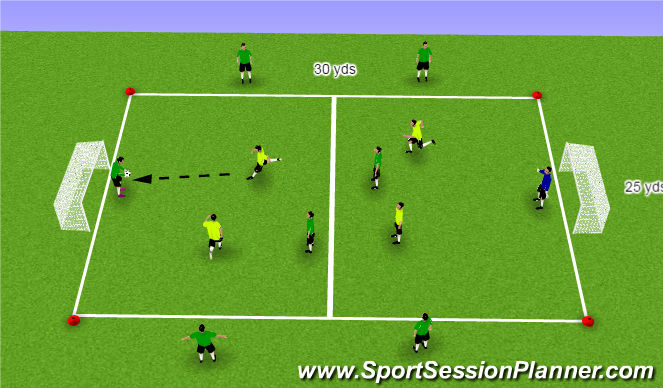 Football/Soccer Session Plan Drill (Colour): 4 vs. 4 + 2
