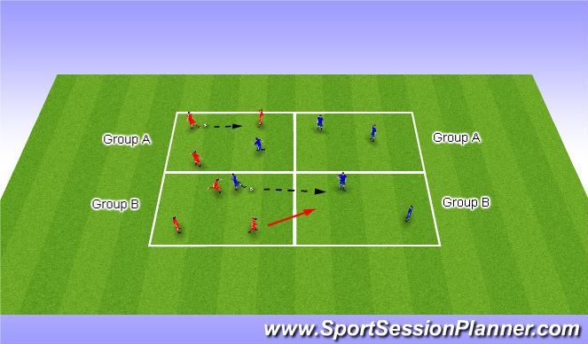 Football/Soccer Session Plan Drill (Colour): Possession Box