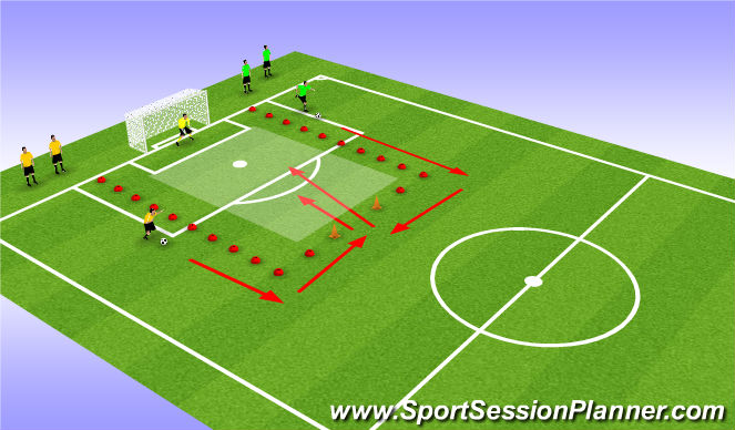 Football/Soccer Session Plan Drill (Colour): Party 1